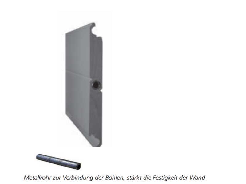 sichtschutzwand aus kunststoff bohlen baumberger hansj rg gmbh. Black Bedroom Furniture Sets. Home Design Ideas