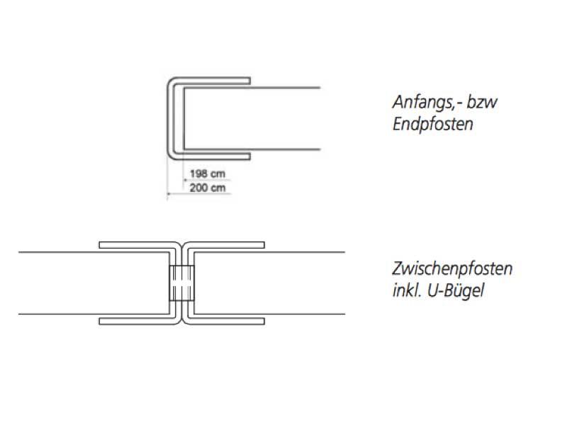 U-Stahlpfosten zu Sichtschutzwand mit Bohleb